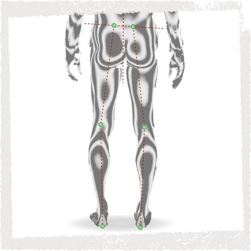 Haltungsanalyse - Bestimmung der Becken-, Knie-, und Fersenposition