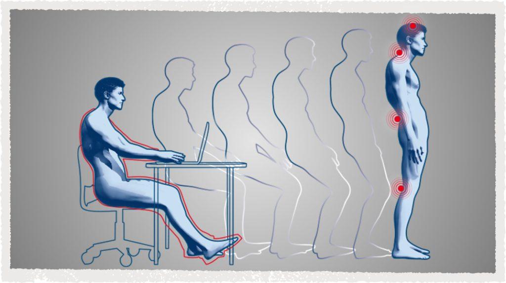 Sitzen am Schreibtisch - Einseitige körperliche Tätigkeiten